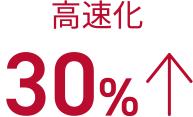 高速化30%↑